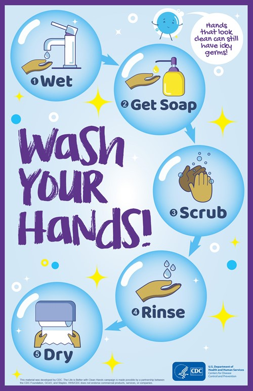 Proper Handwashing poster from Center for Disease Control and Prevention